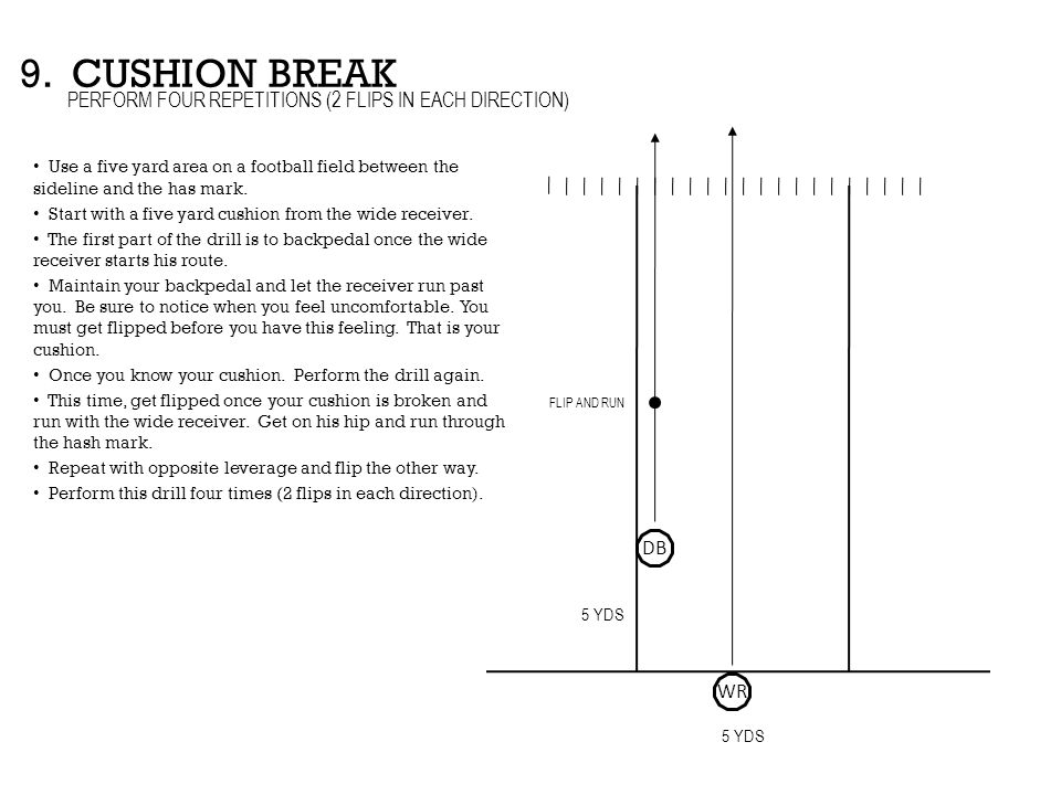 9. CUSHION BREAK PERFORM FOUR REPETITIONS (2 FLIPS IN EACH DIRECTION)