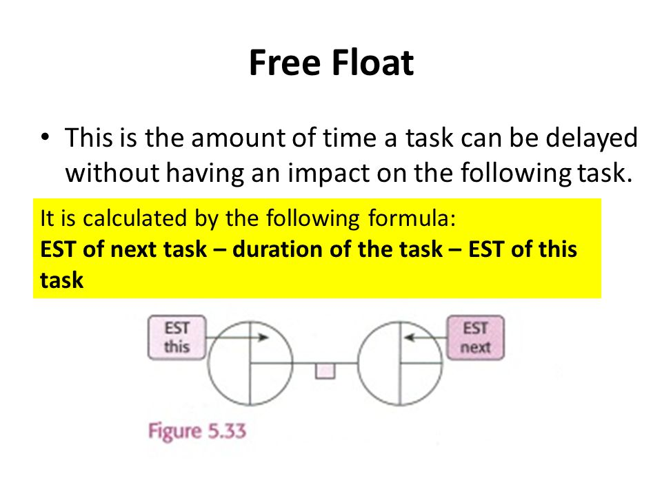 Free Float This is the amount of time a task can be delayed without having an impact on the following task.