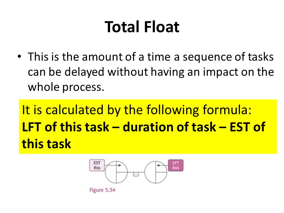 Total Float It is calculated by the following formula: