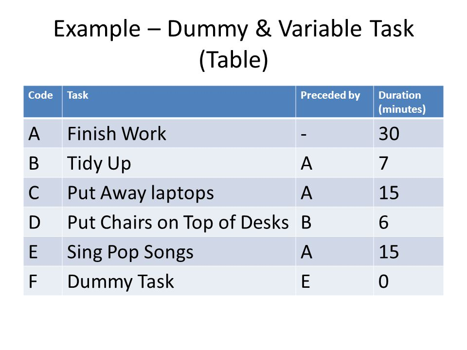 Example – Dummy & Variable Task (Table)
