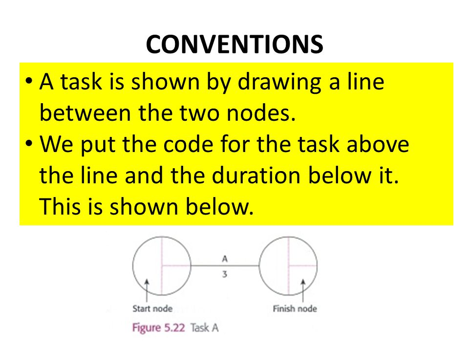 CONVENTIONS A task is shown by drawing a line between the two nodes.