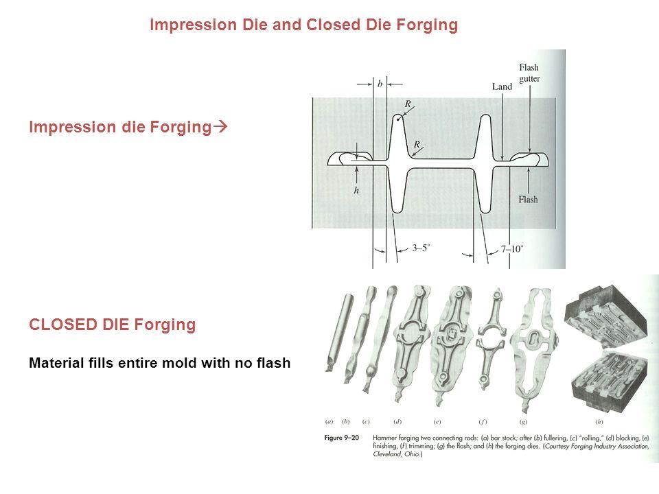 Impression Die and Closed Die Forging