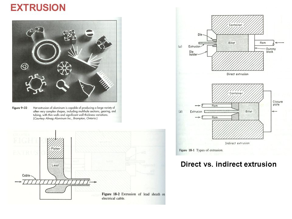 EXTRUSION Direct vs. indirect extrusion