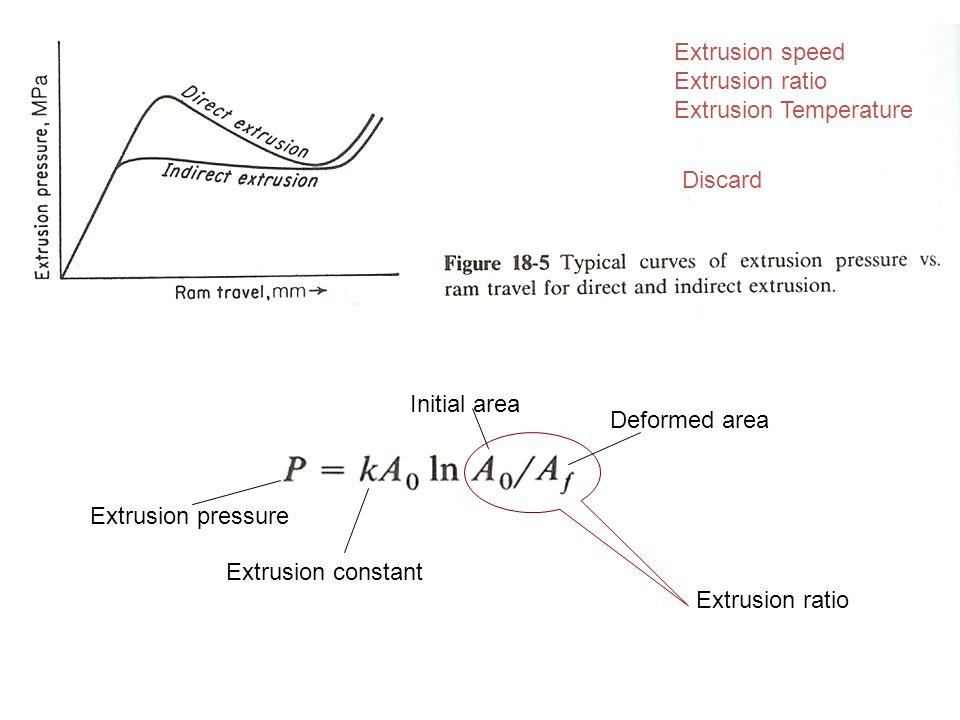 Extrusion speed Extrusion ratio. Extrusion Temperature. Discard. Extrusion pressure. Extrusion constant.