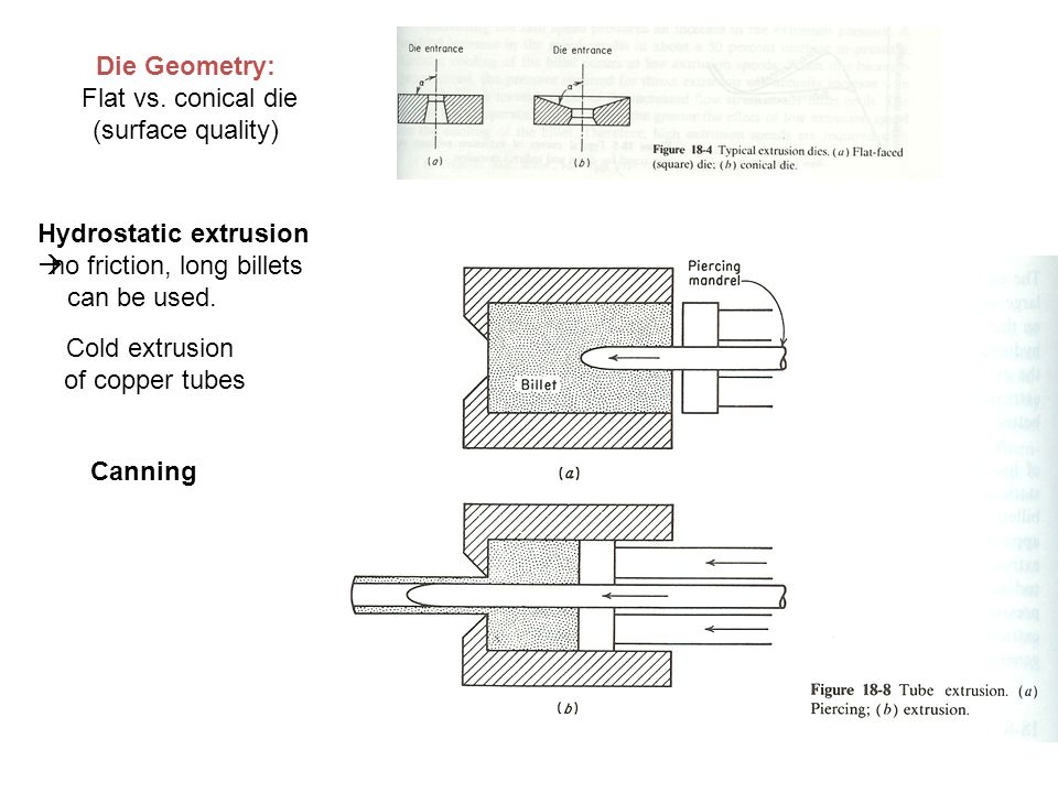 Die Geometry: Flat vs. conical die. (surface quality) Hydrostatic extrusion. no friction, long billets.