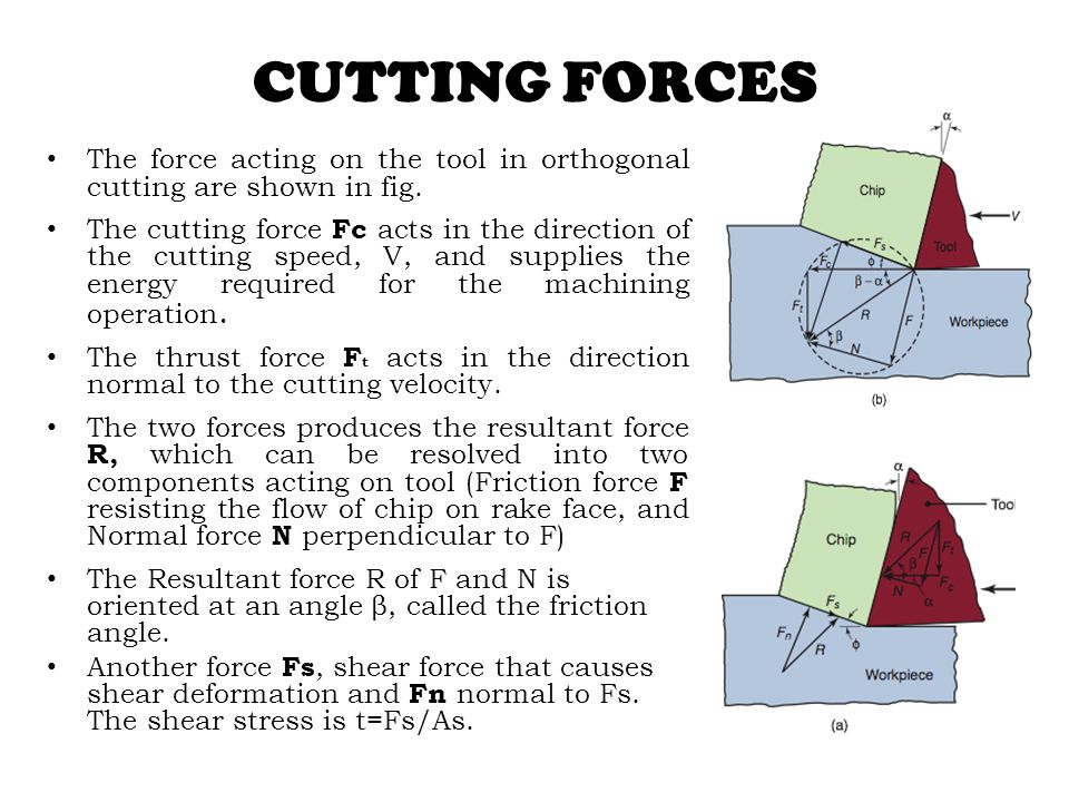 CUTTING FORCES The force acting on the tool in orthogonal cutting are shown in fig.