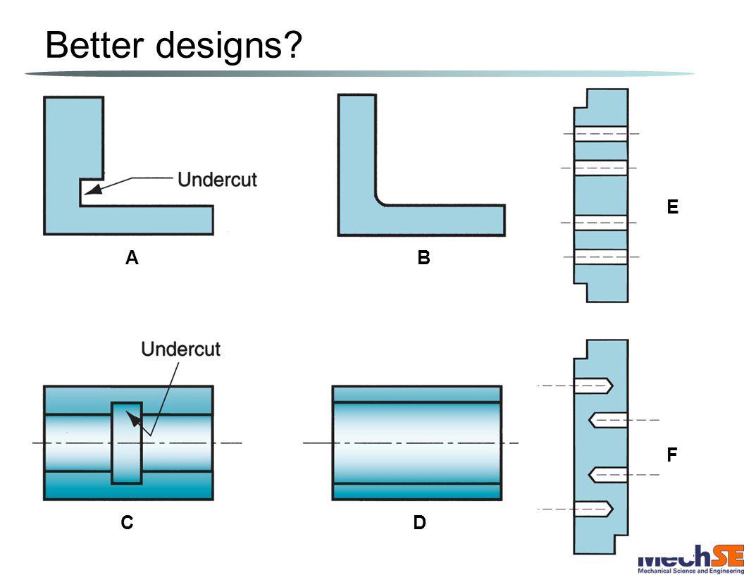 Better designs. E. F. A B.