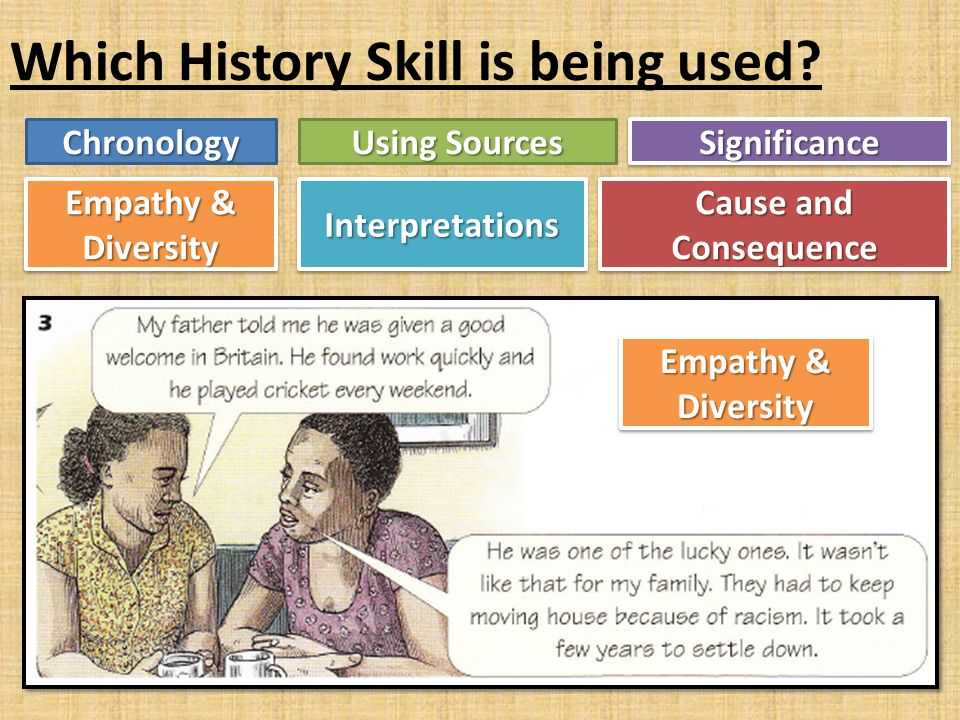 Which History Skill is being used