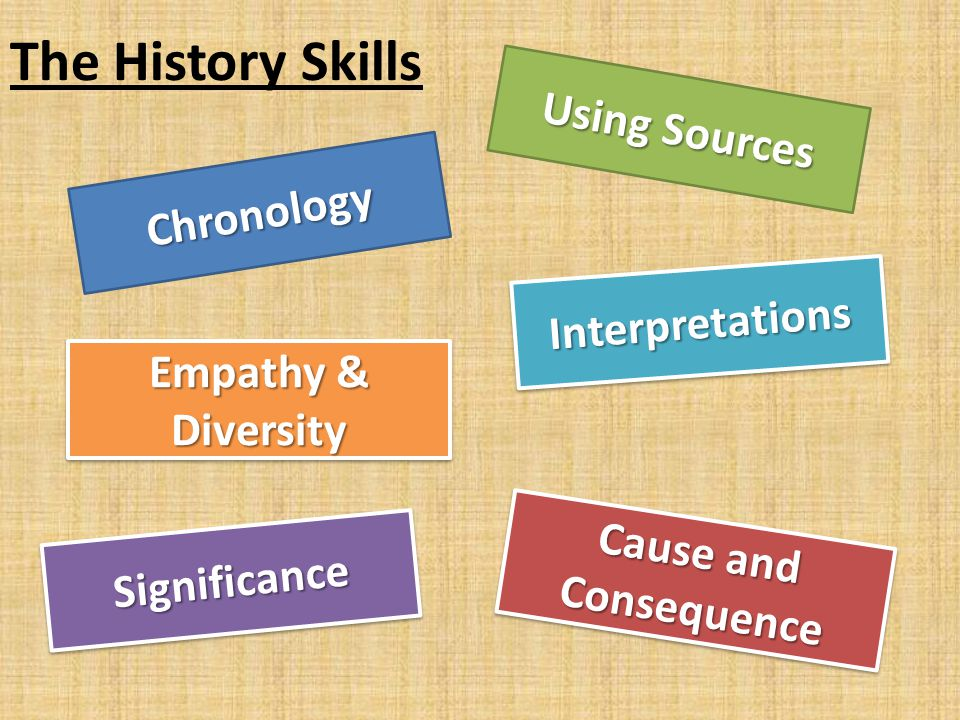 The History Skills Using Sources Chronology Interpretations