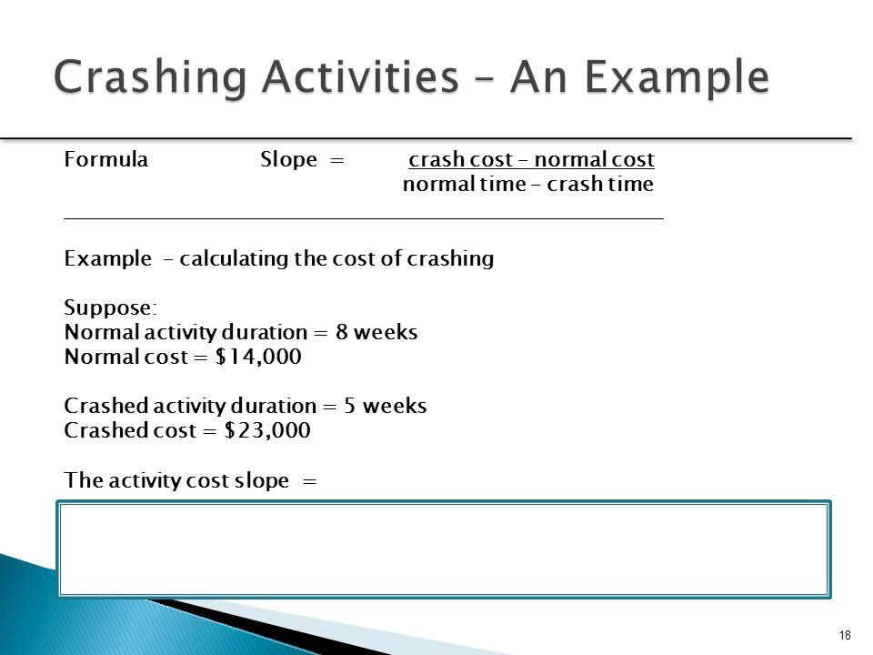 Crashing Activities – An Example