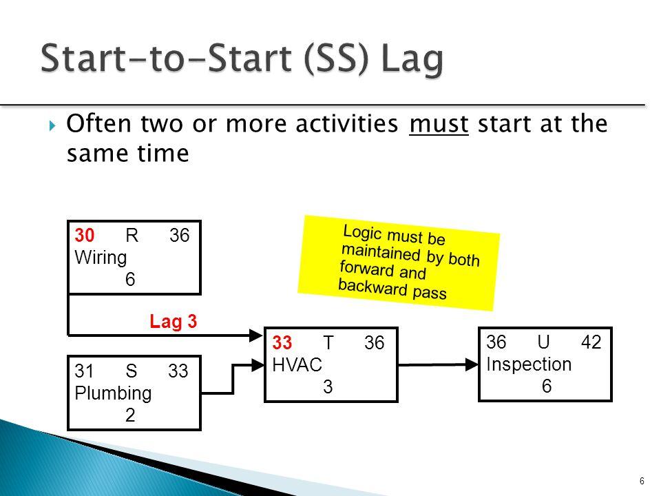 Start-to-Start (SS) Lag