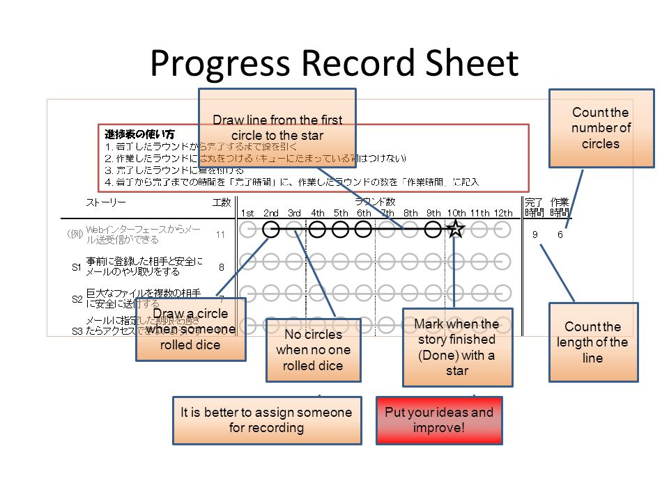 Progress Record Sheet Draw line from the first circle to the star
