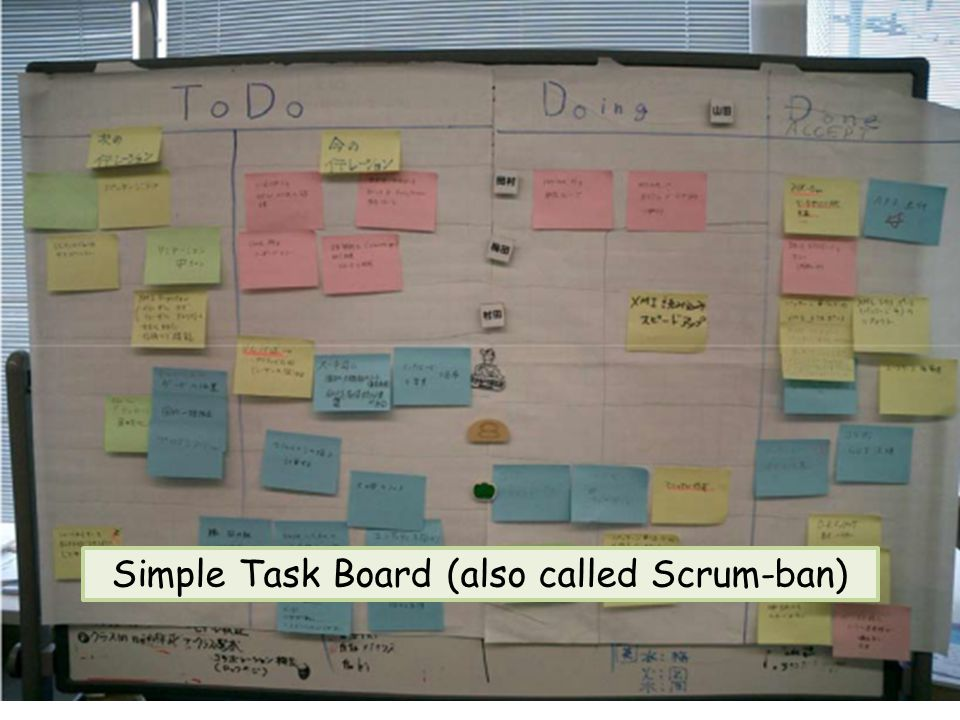 Simple Task Board (also called Scrum-ban)