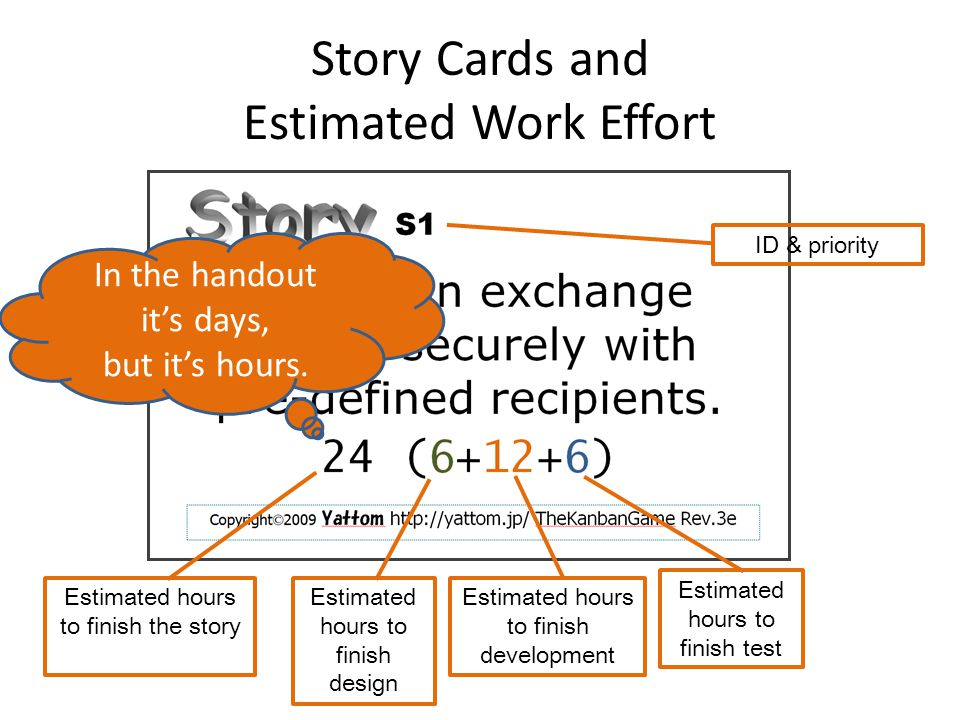 Story Cards and Estimated Work Effort