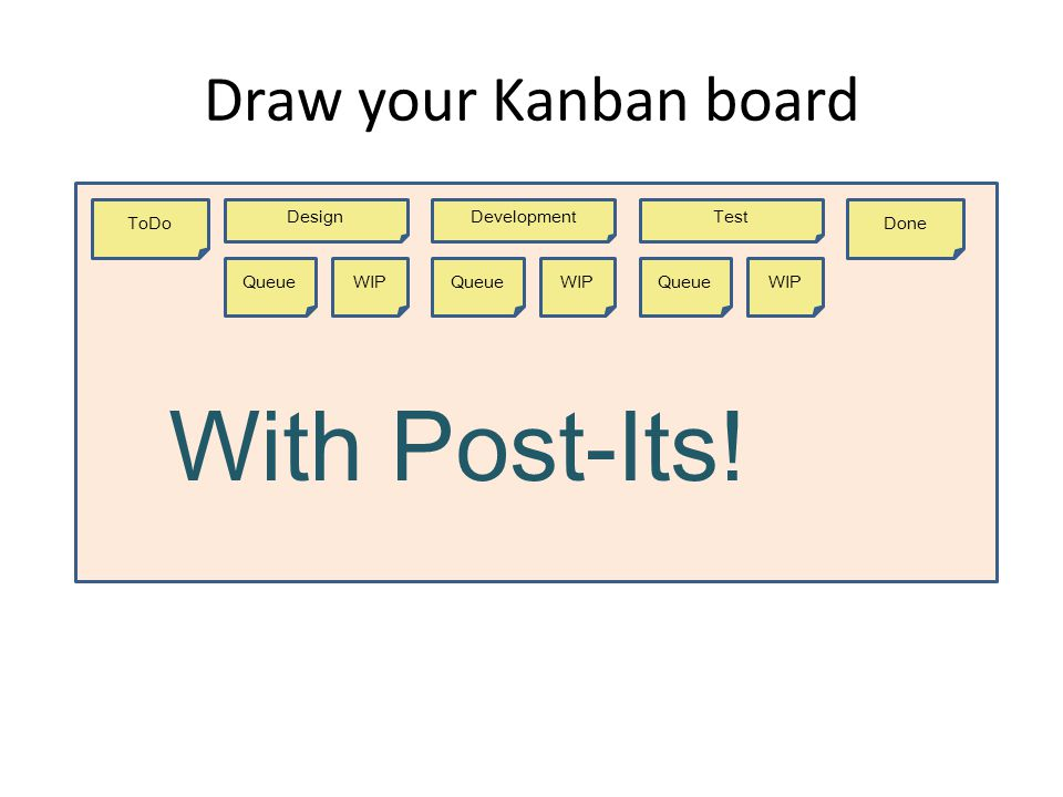 With Post-Its! Draw your Kanban board ToDo Design Queue WIP