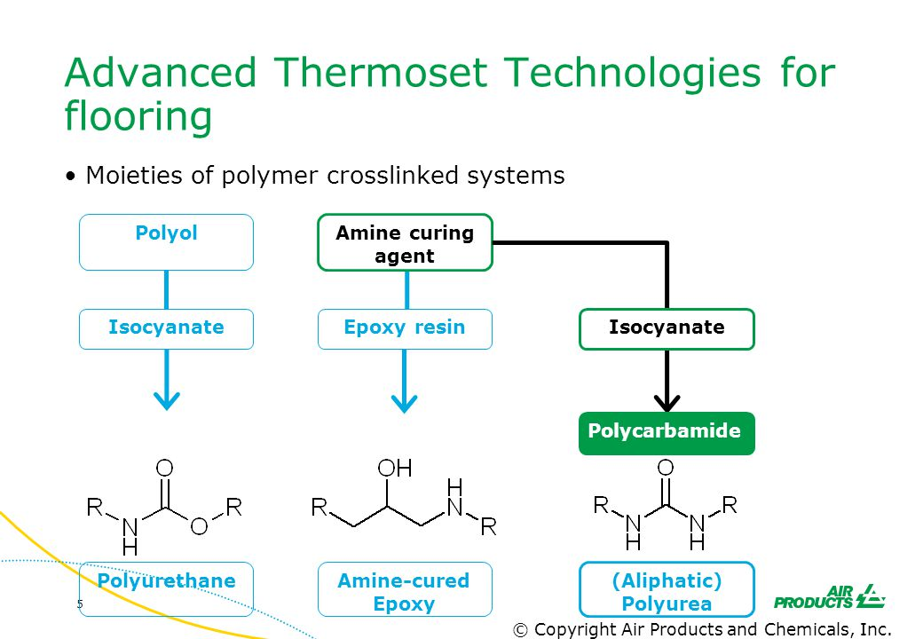Advanced Thermoset Technologies for flooring