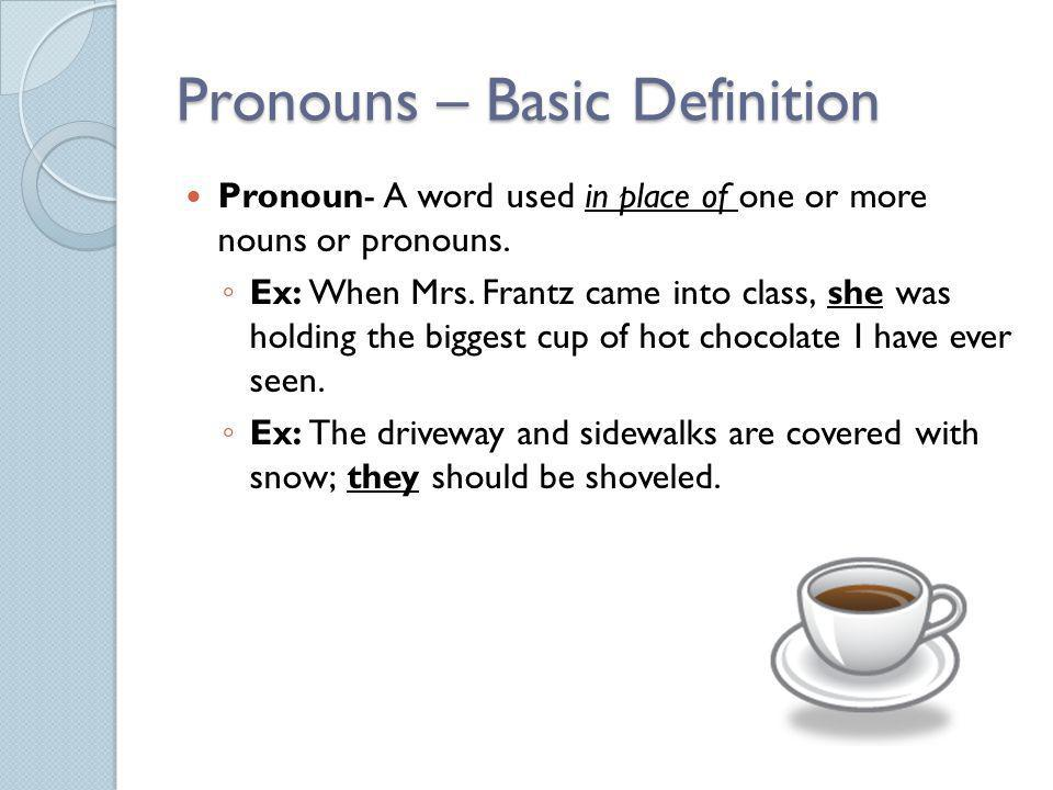 Pronouns – Basic Definition