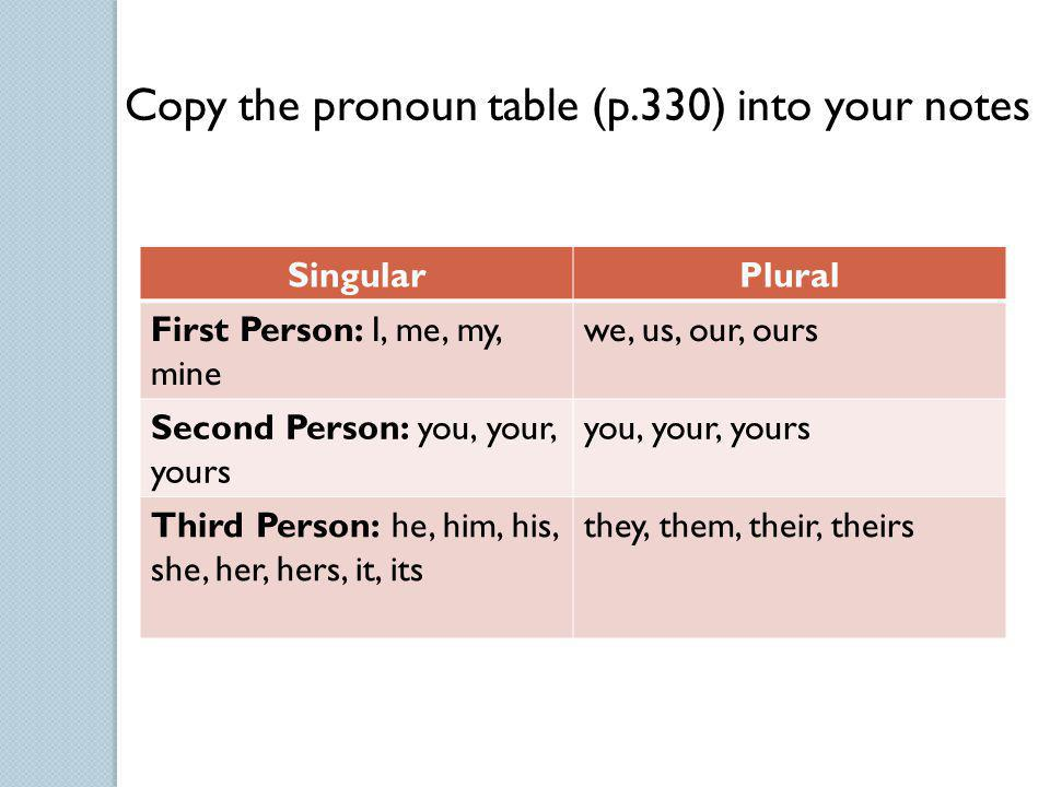Copy the pronoun table (p.330) into your notes