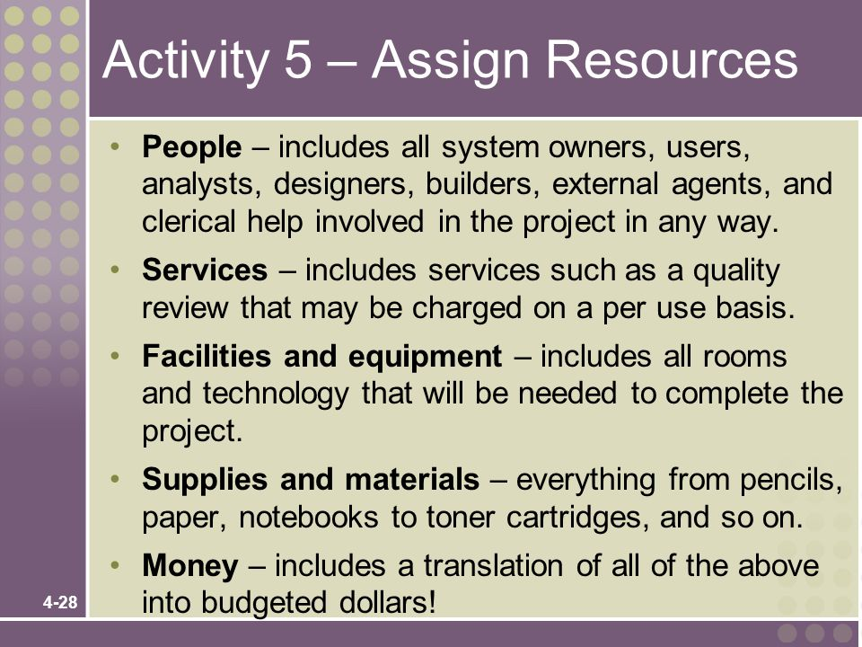 Activity 5 – Assign Resources
