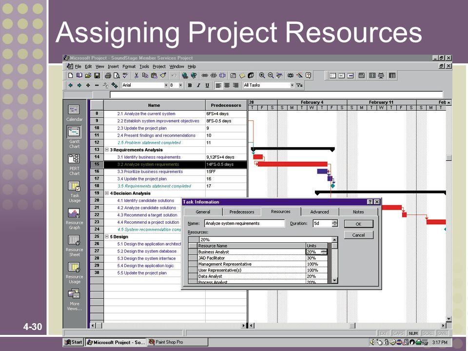 Assigning Project Resources