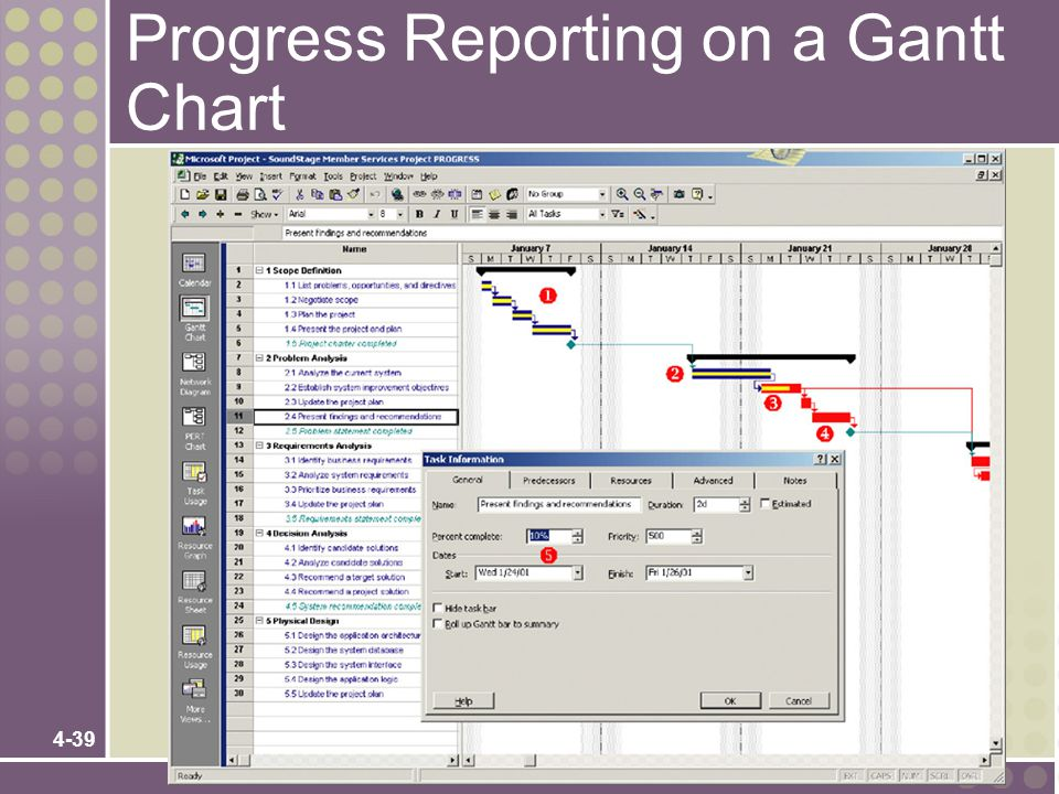 Progress Reporting on a Gantt Chart