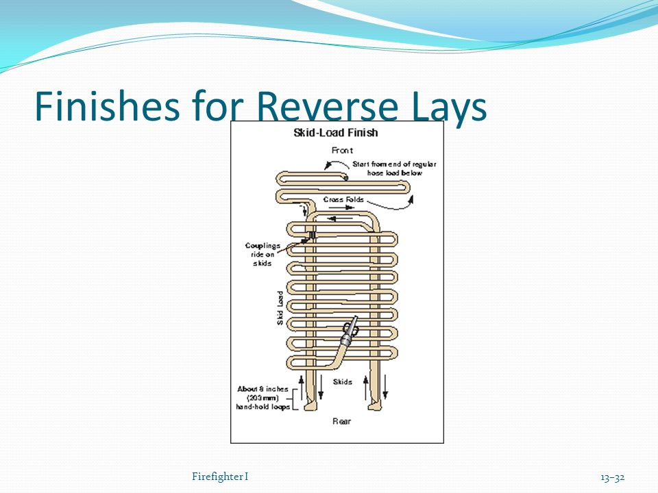 Finishes for Reverse Lays