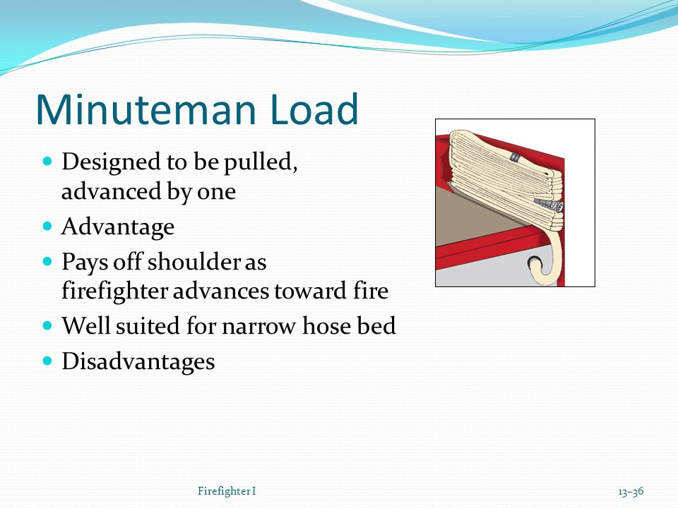 Minuteman Load Designed to be pulled, advanced by one Advantage