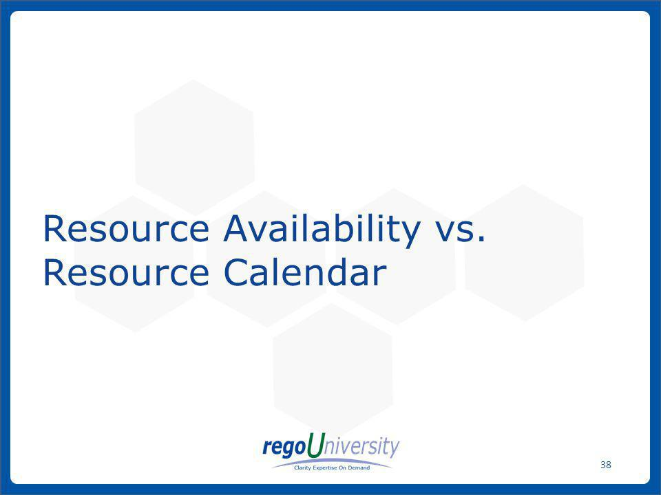 Resource Availability vs. Resource Calendar