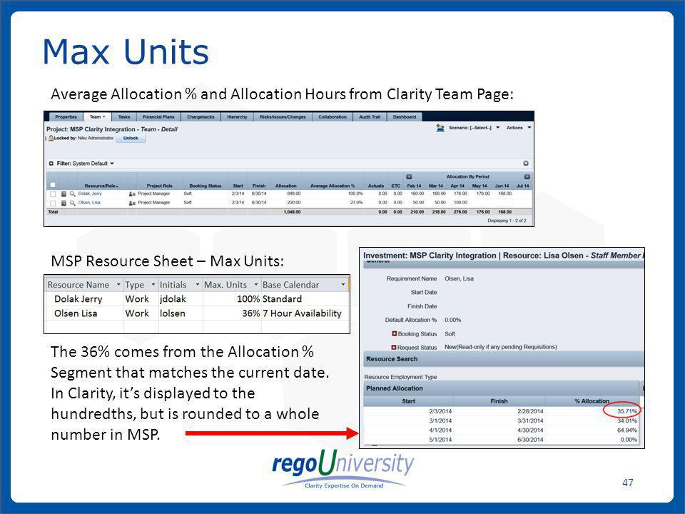 Max Units Average Allocation % and Allocation Hours from Clarity Team Page: MSP Resource Sheet – Max Units: