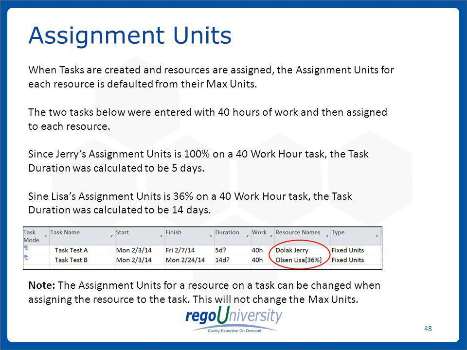 Assignment Units When Tasks are created and resources are assigned, the Assignment Units for each resource is defaulted from their Max Units.