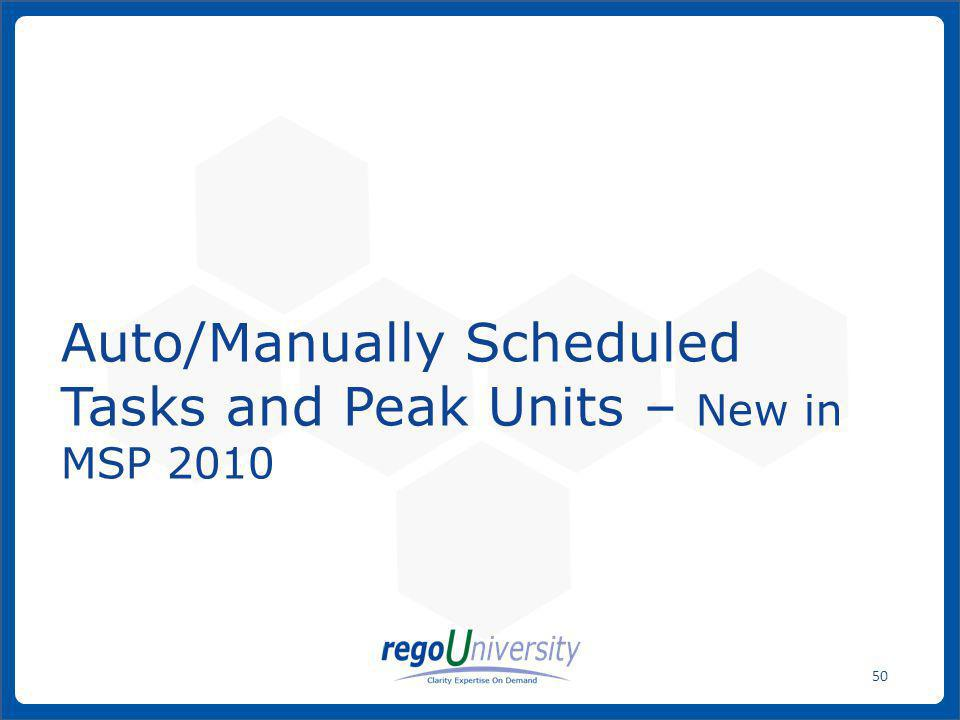 Auto/Manually Scheduled Tasks and Peak Units – New in MSP 2010