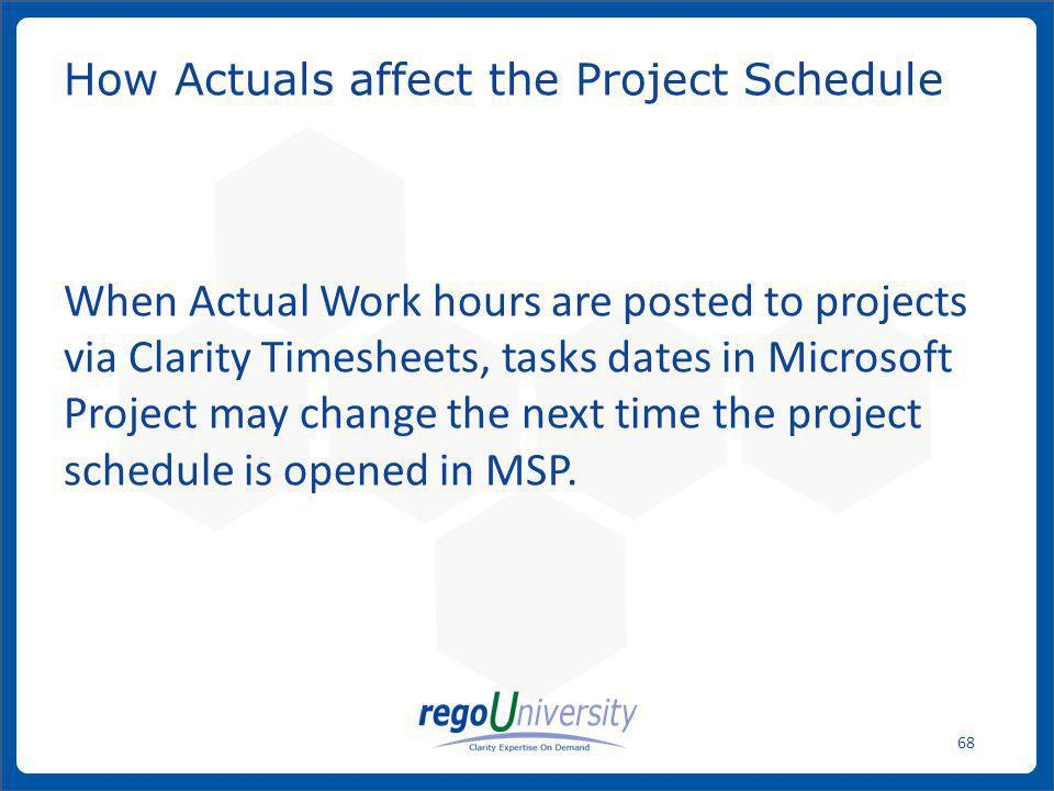 How Actuals affect the Project Schedule