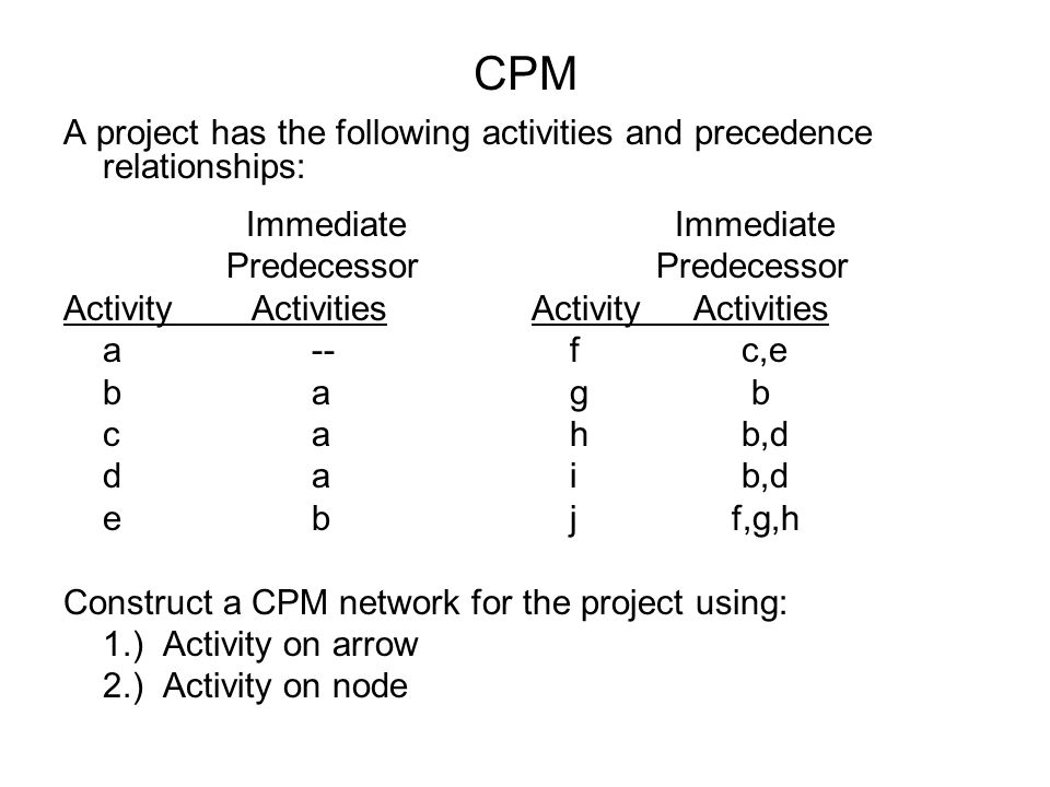 CPM A project has the following activities and precedence relationships: Immediate Immediate.
