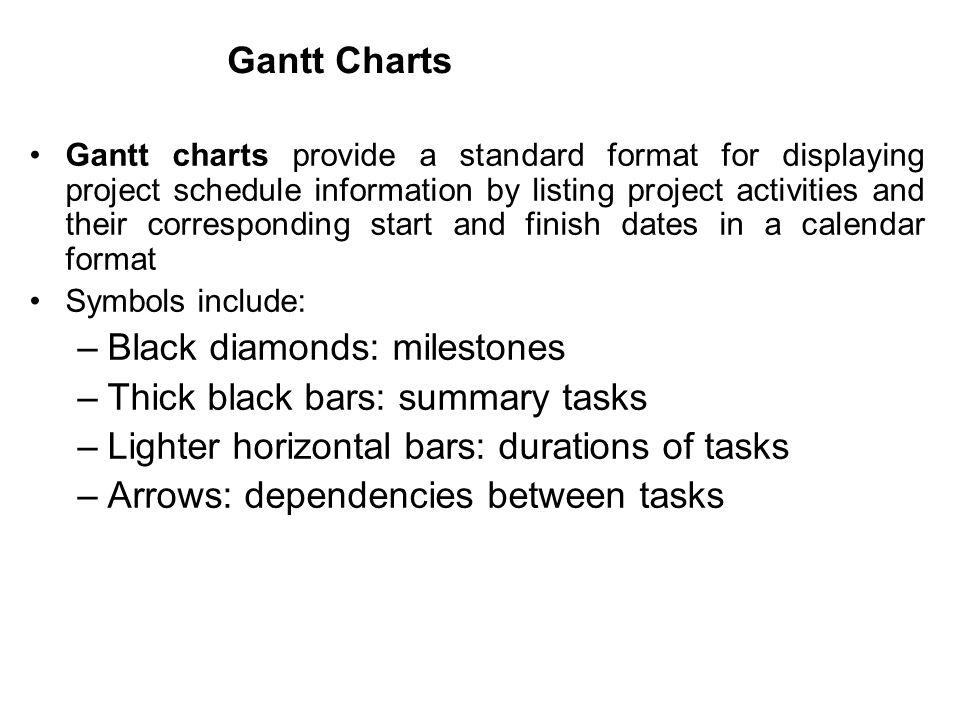 Black diamonds: milestones Thick black bars: summary tasks