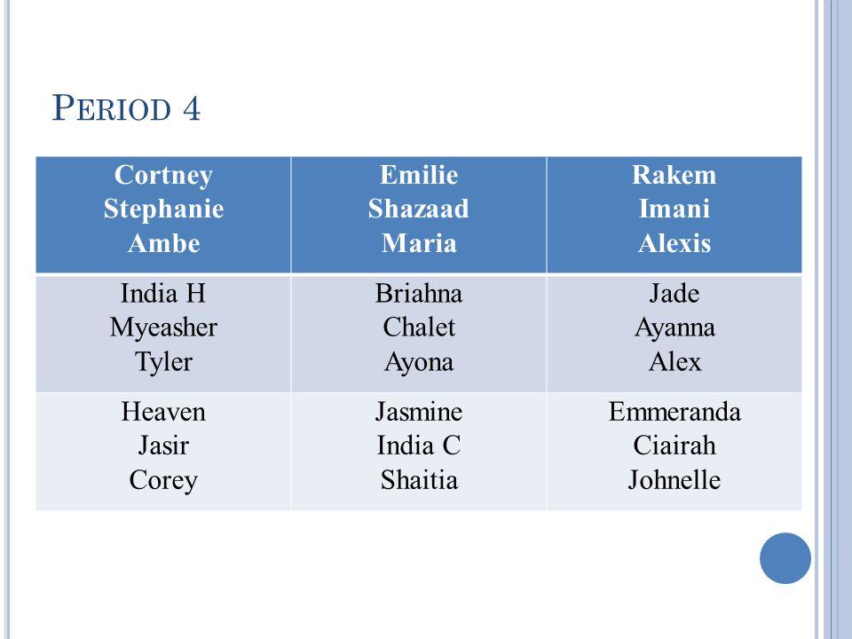 Period 4 Cortney Stephanie Ambe Emilie Shazaad Maria Rakem Imani