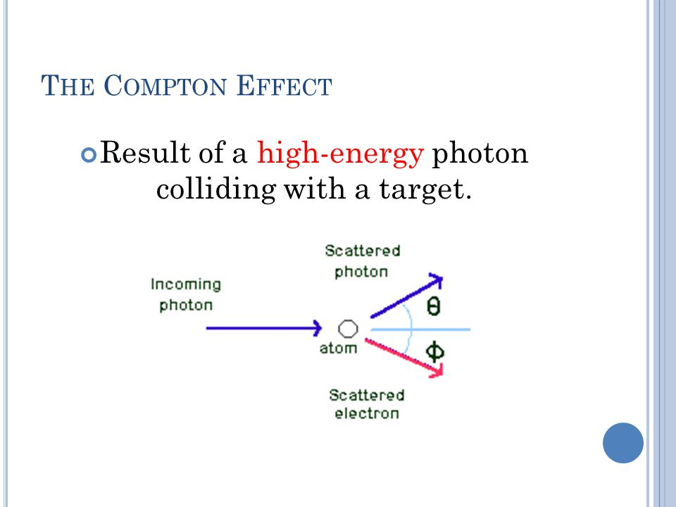 Result of a high-energy photon colliding with a target.