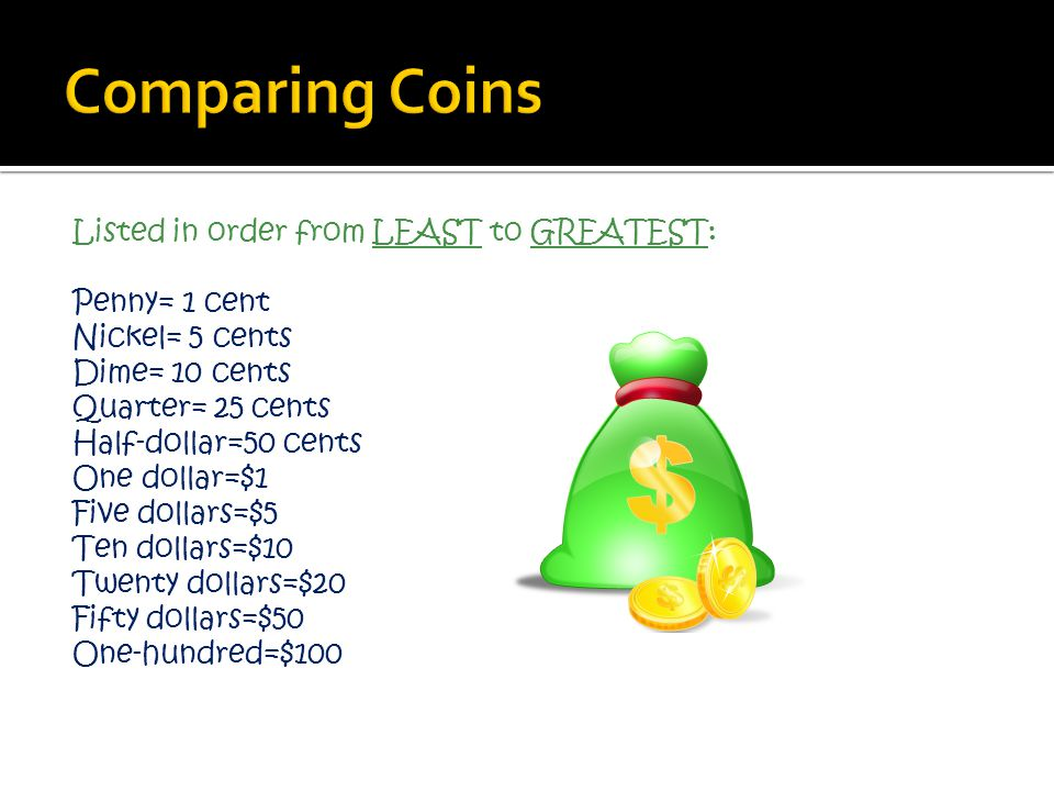Comparing Coins Listed in order from LEAST to GREATEST: Penny= 1 cent
