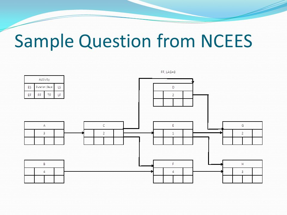 Sample Question from NCEES