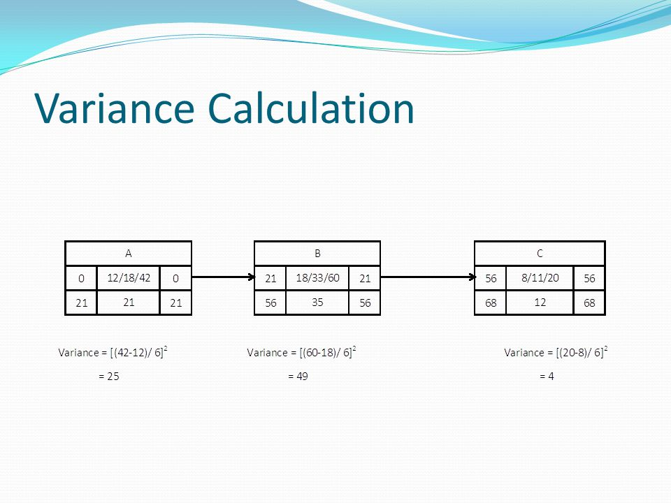 Variance Calculation