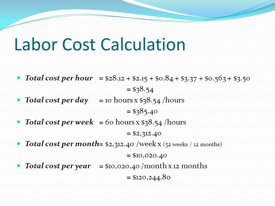 Labor Cost Calculation