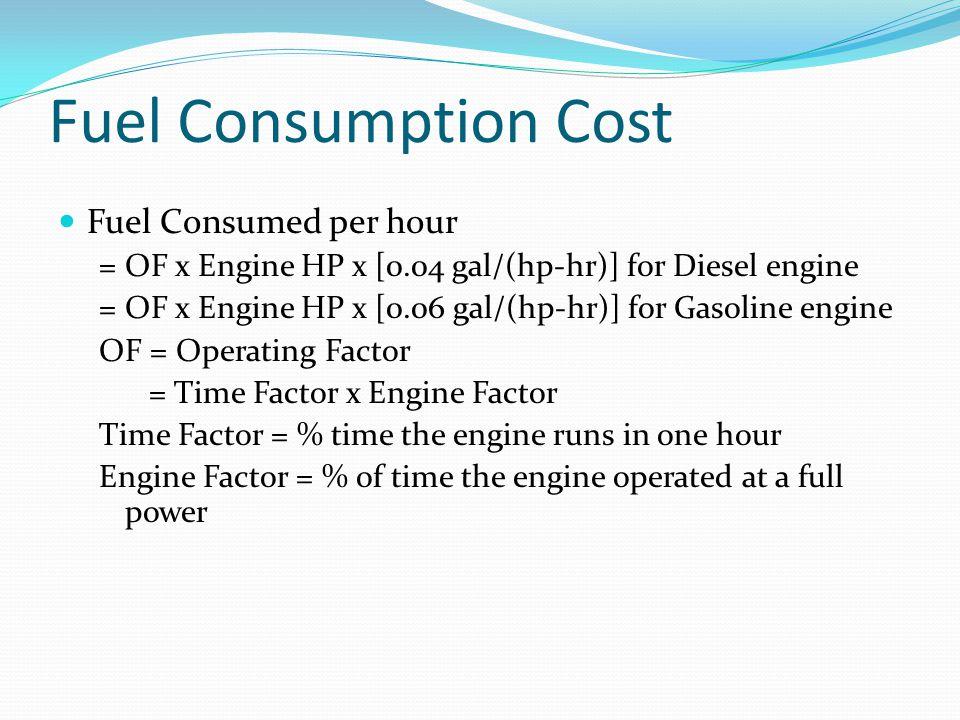 Fuel Consumption Cost Fuel Consumed per hour