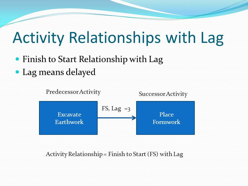 Activity Relationships with Lag