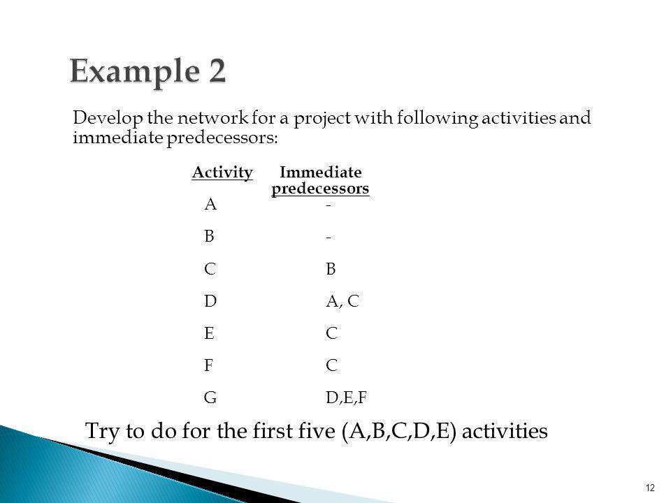 Example 2 Try to do for the first five (A,B,C,D,E) activities