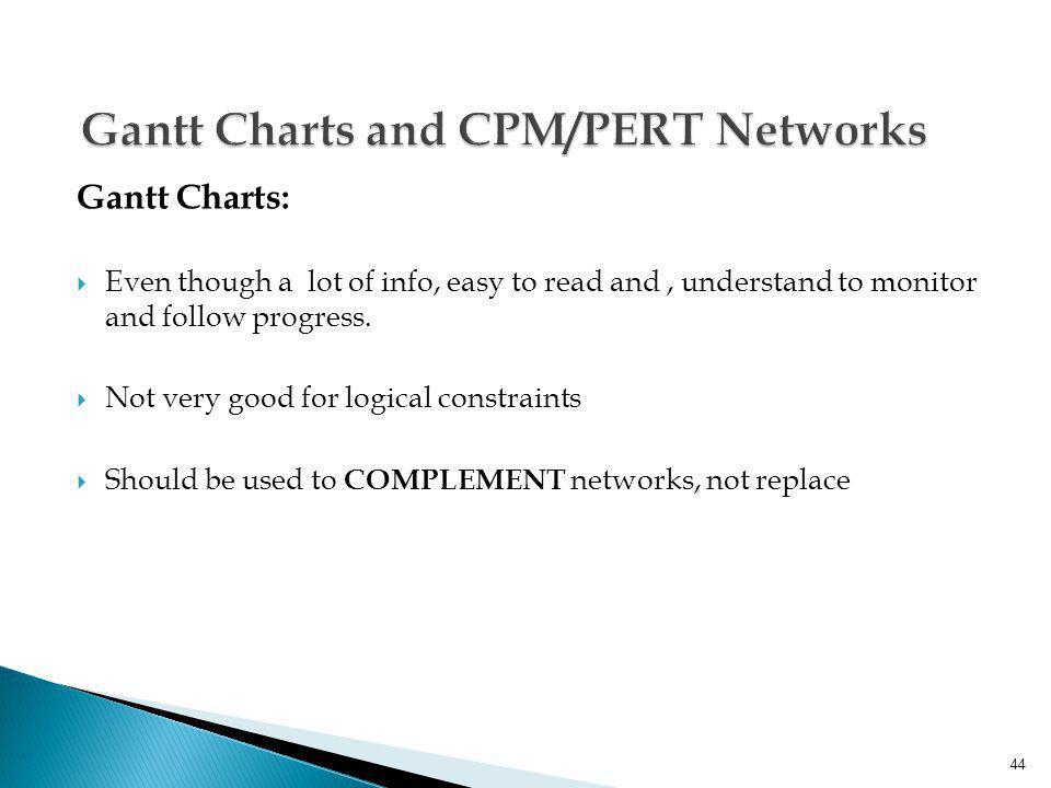 Gantt Charts and CPM/PERT Networks