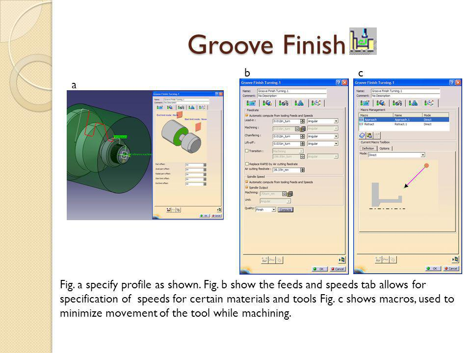 Groove Finish b. c. a.