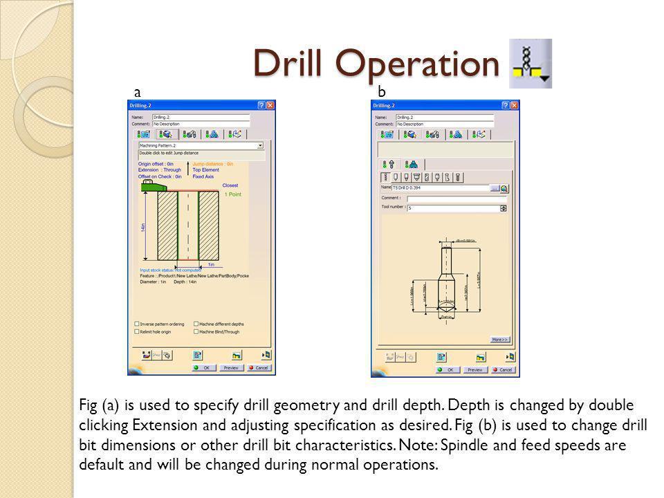 Drill Operation a. b.