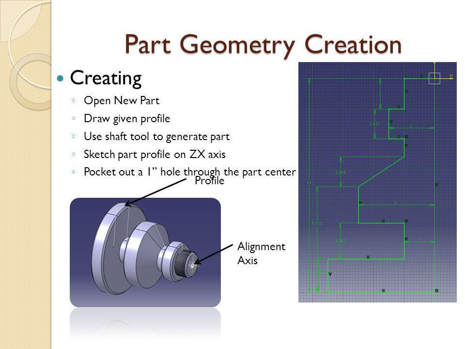 Part Geometry Creation