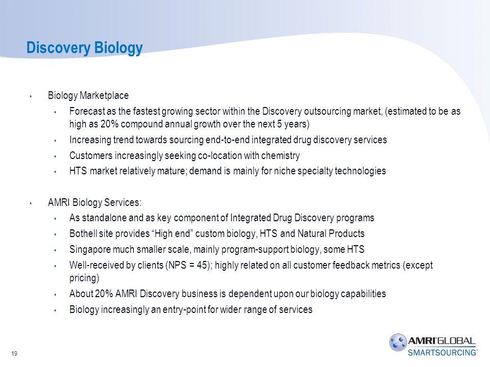 Discovery Biology Biology Marketplace