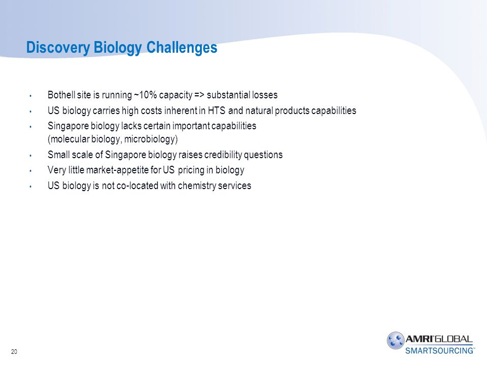 Discovery Biology Challenges