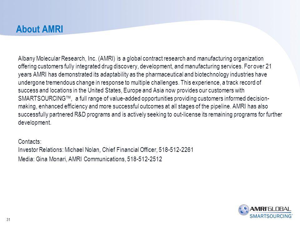 About AMRI
